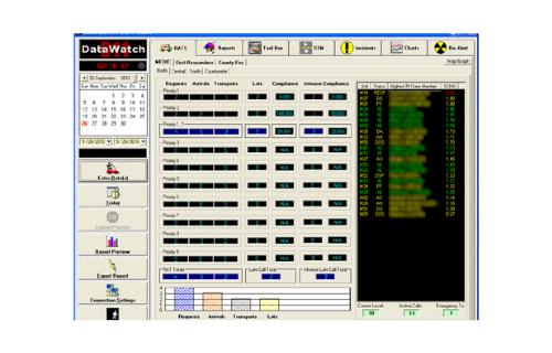 DataWatch911