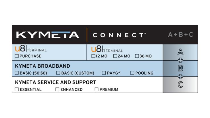 Kymeta Connect (Hardware + Broadband + Support)