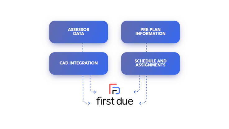 First Due Incident Reporting