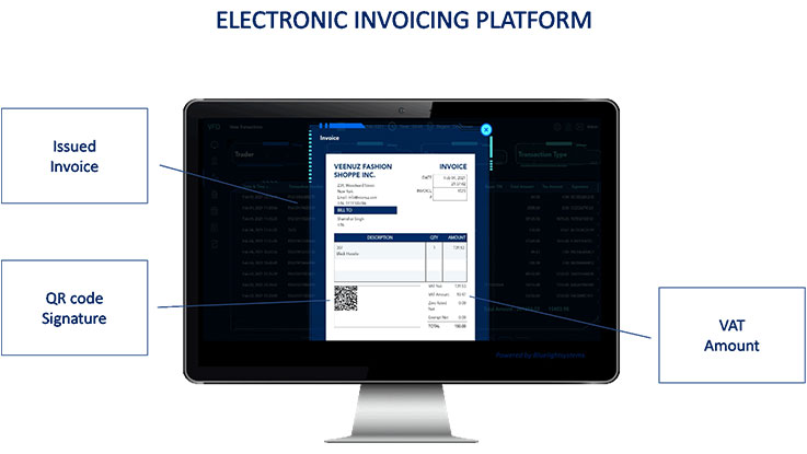 Electronic Invoicing Platform